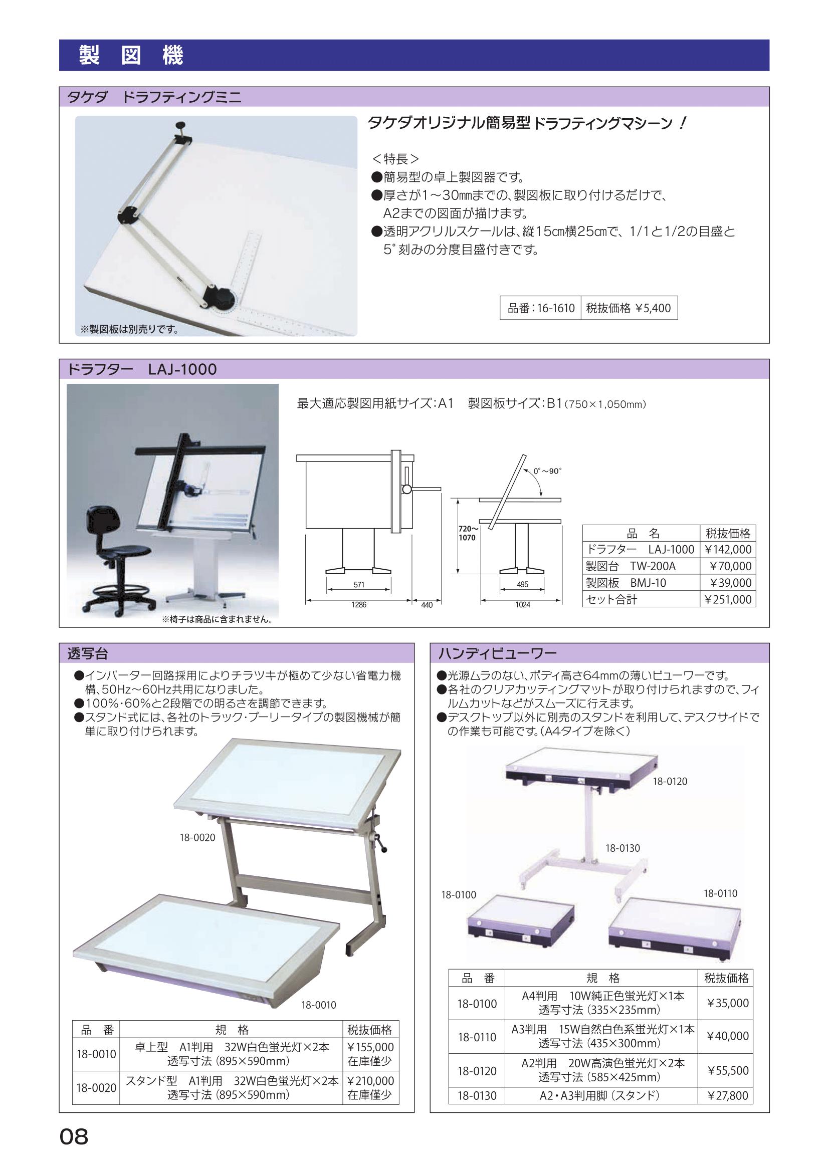 平行製図機